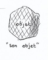 émique, objet rendu de façon émique. Dessin Marg. Champeaux-Rousselot, 2015.