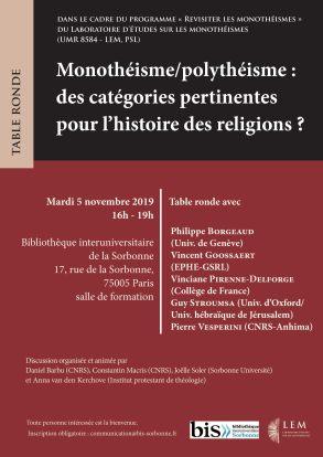 Polythéisme et monothéisme, des catégories pertinentes pour l'histoire des religions ?